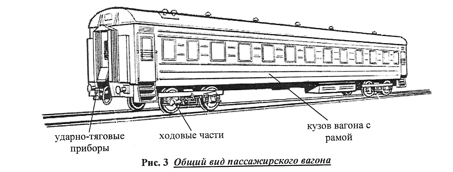 Скачать книгу проводник пассажирского вагона